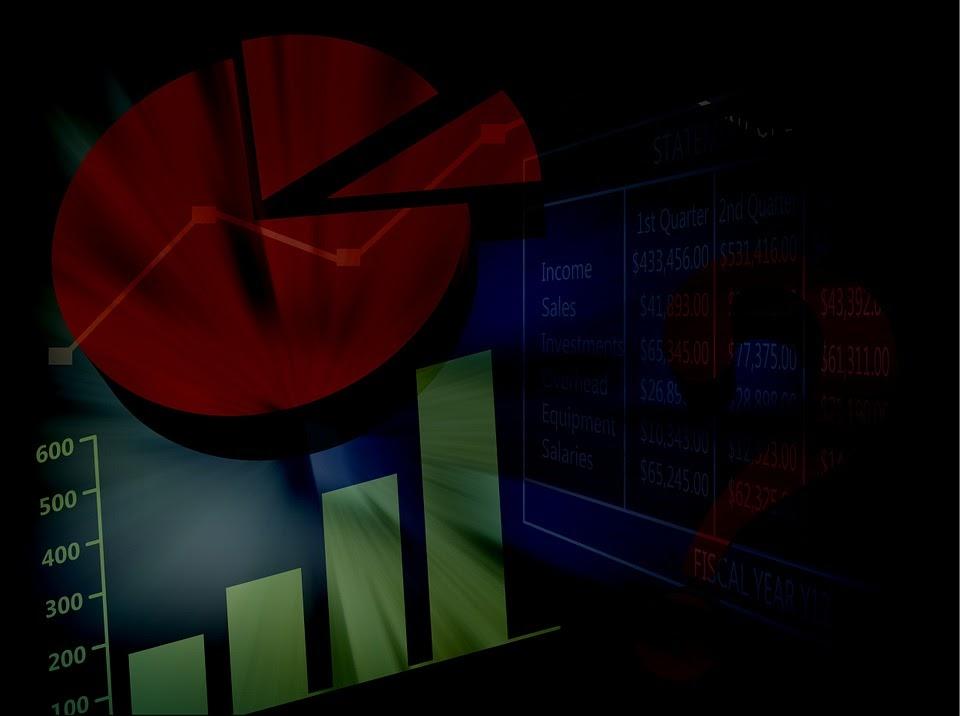 Chart, Graphs, Measure, Metrics, Account, Rate