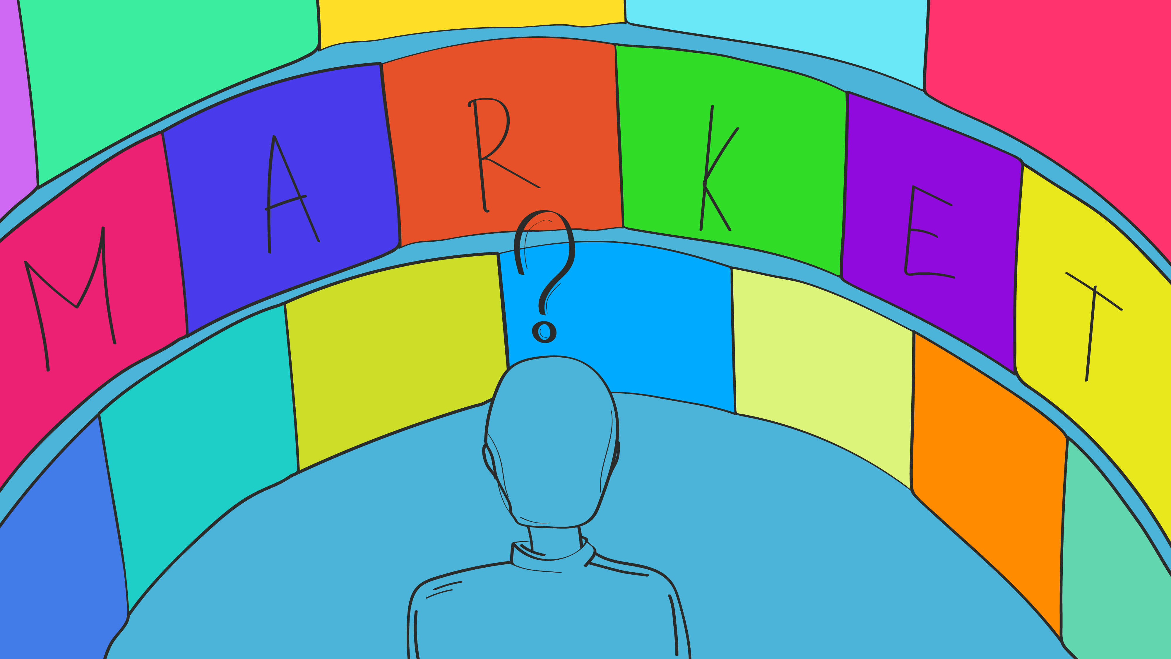 How To Know The Types Of Markets You're Dealing With